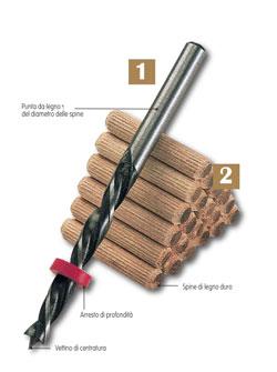 realizzare spinatura in legno